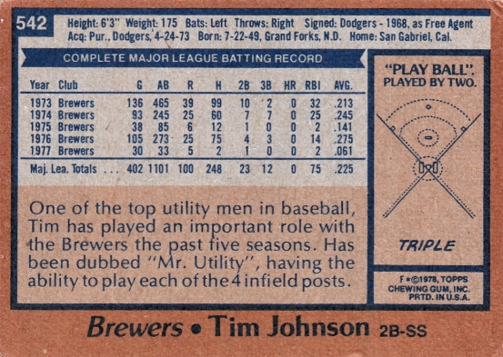 Brewers 1978 Topps Tim Johnson B