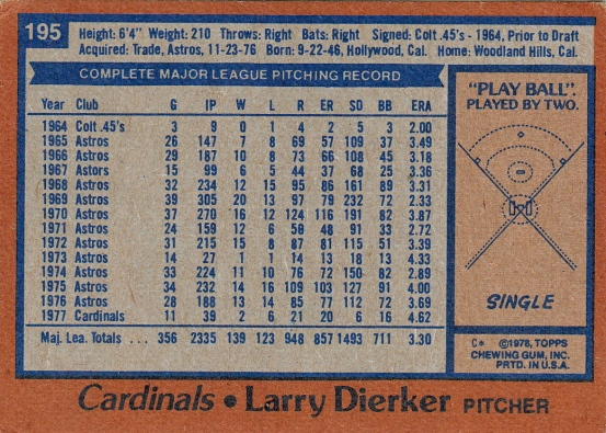 Larry Dieker, Cards, Baseball Card