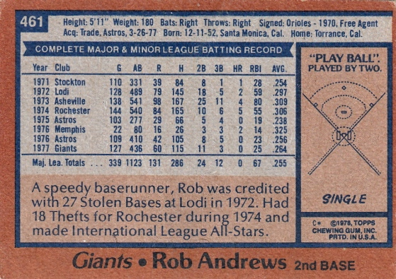 Giants 1978 Topps Rob Andrews B