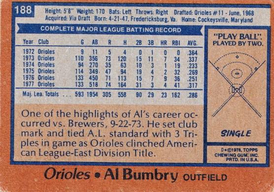 Orioles 1978 Topps Al Bumbry B