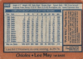 Orioles 1978 Topps Lee May B