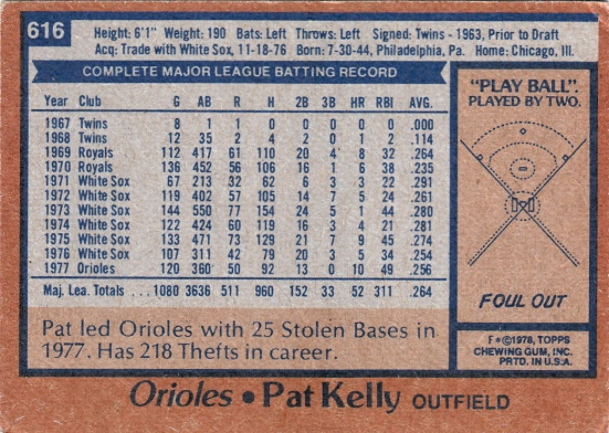 Orioles 1978 Topps Pat Kelly B