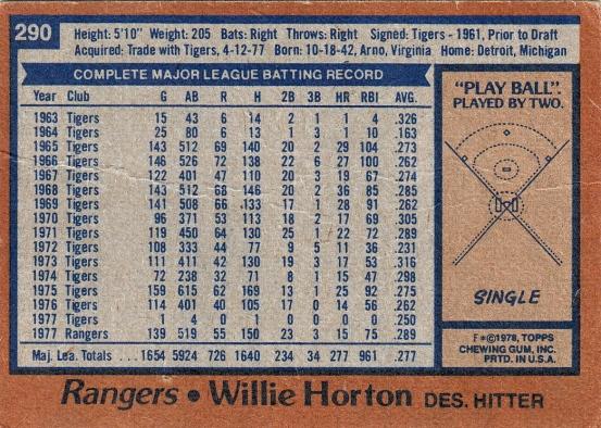 Rangers 1978 Topps Willie Horton B