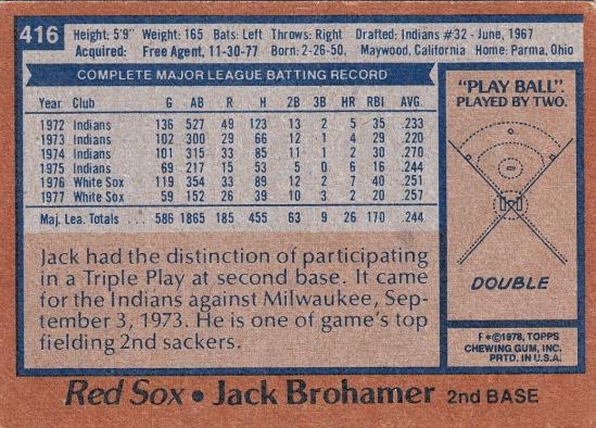 Red Sox 1978 Topps Jack Brohamer B