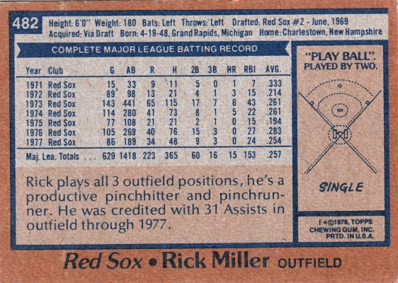 Red Sox 1978 Topps Rick Miller B