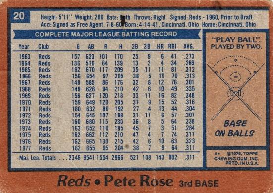 Reds 1978 Topps Pete Rose B