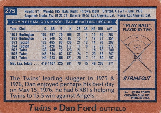 Twins 1978 Topps Dan Ford B