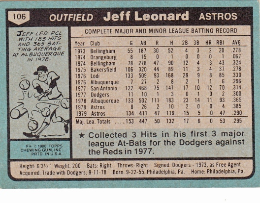 Jeff Leonard Rookie Card