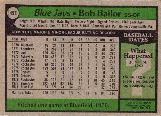 Blue Jays 1979 Topps Bob Bailor B
