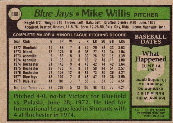 Blue Jays 1979 Topps Mike Willis B