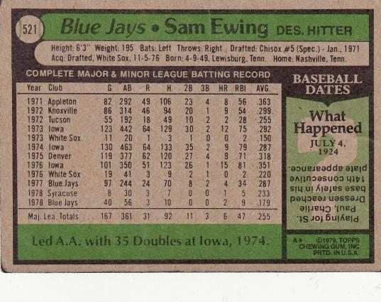 Blue Jays 1979 Topps Sam Ewing B