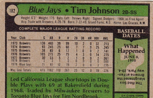 Blue Jays 1979 Topps Tim Johnson B