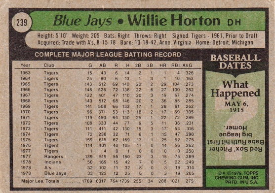 Blue Jays 1979 Topps Willie Horton B
