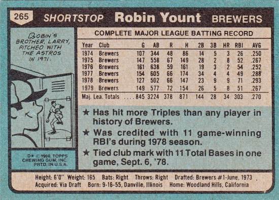 Brewers 1980 Topps Robin Yount B