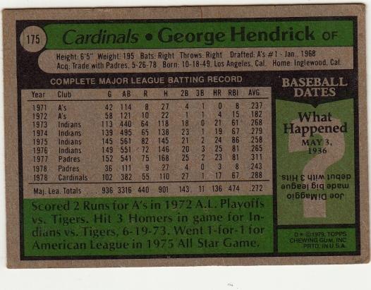 Cards 1979 Topps George Hendrick B