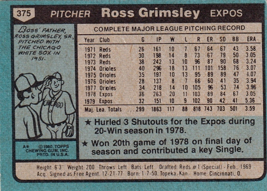 Expos 1980 Topps Ross Grimsley B