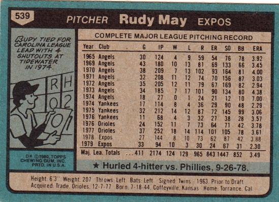 Expos 1980 Topps Rudy May B