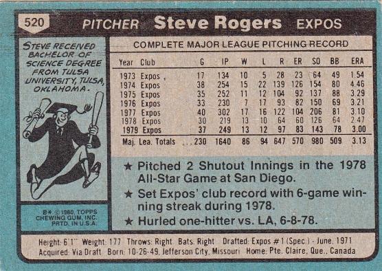 Expos 1980 Topps Steve Rogers B