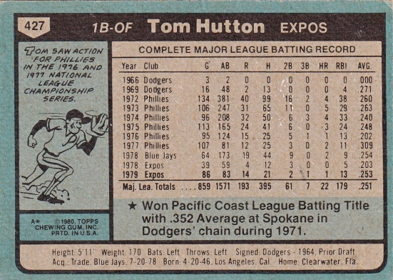 Expos 1980 Topps Tom Hutton B