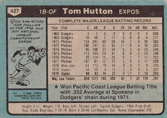 Expos 1980 Topps Tom Hutton B