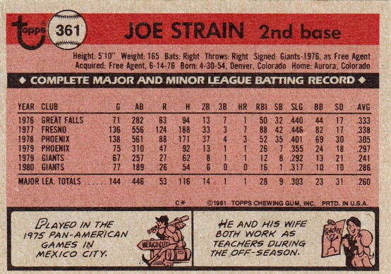 Giants 1981 Topps Joe Strain B