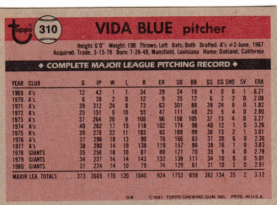 Vida Blue Baseball Card