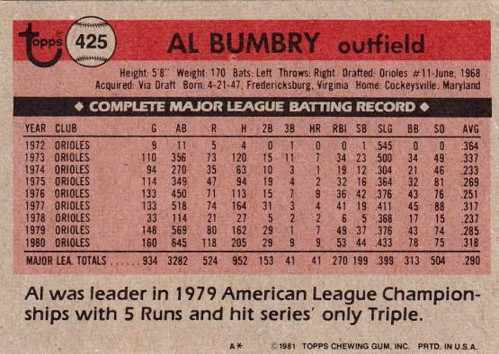 Orioles 1981 Topps Al Bumbry B