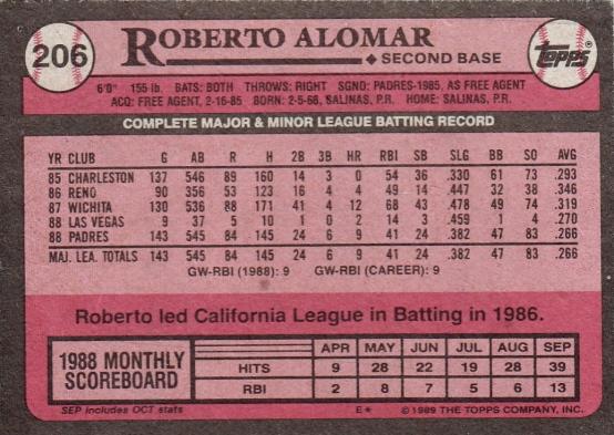 Padres 1989 Topps Roberto Alomar B RC?