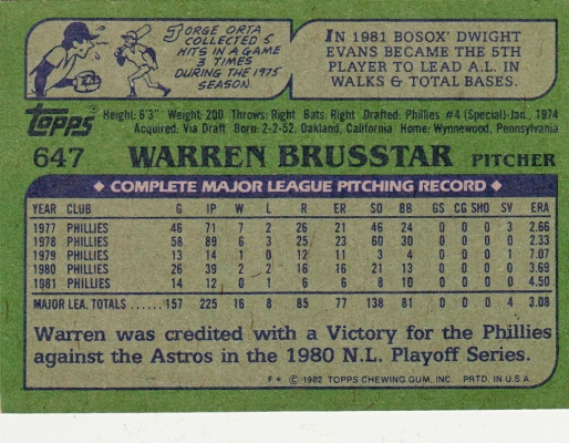 Phillies 1982 Topps Warren Brusstar B