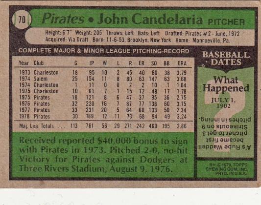 John Candelaria, Pirates, Baseball Card