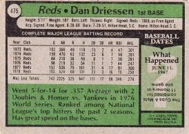 Reds 1979 Topps Dan Driessen B