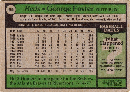 Reds 1979 Topps George Foster AS B