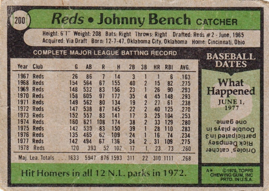 Reds 1979 Topps Johnny Bench AS B