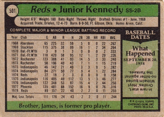 Reds 1979 Topps Junior Kennedy B
