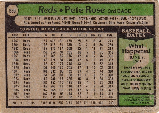 Reds 1979 Topps Pete Rose AS B