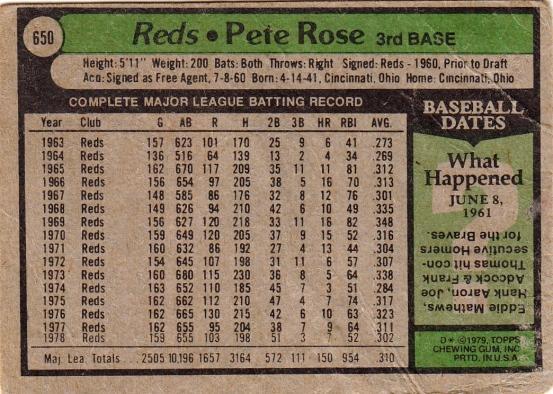 Reds 1979 Topps Pete Rose AS B