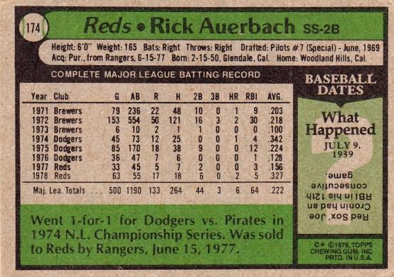 Reds 1979 Topps Rick Auerbach B