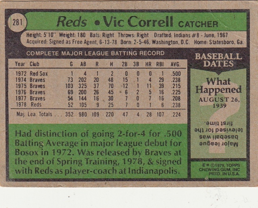 Reds 1979 Topps Vic Correll B