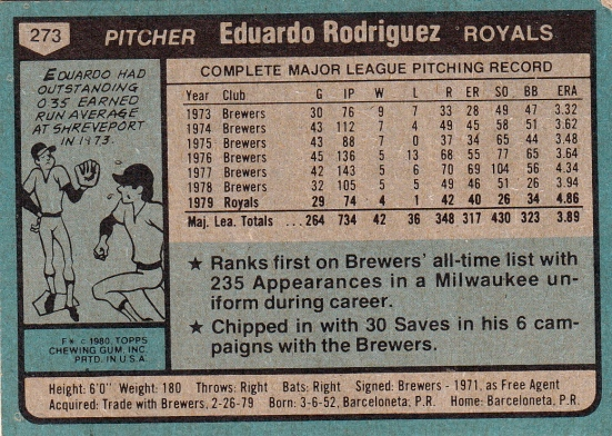 Royals 1980 Topps Eduardo Rodriguez B