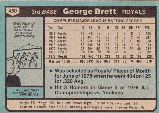 Royals 1980 Topps George Brett B