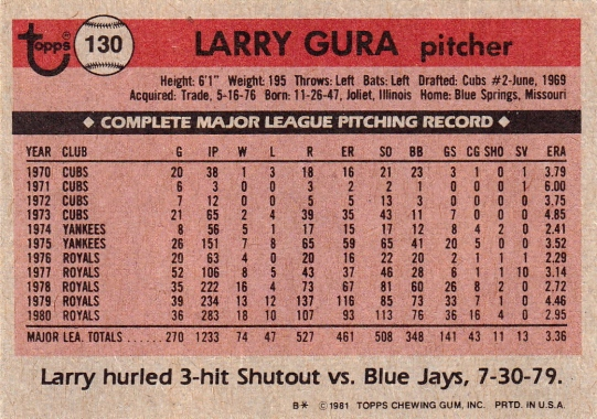 Royals 1981 Topps Larry Gura B