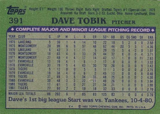 Tigers 1982 Topps Dave Tobik B