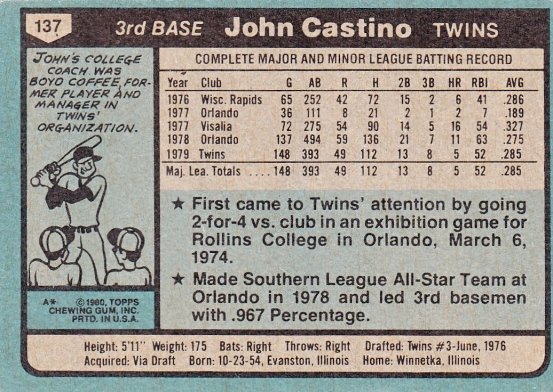 John Castino Rookie Card