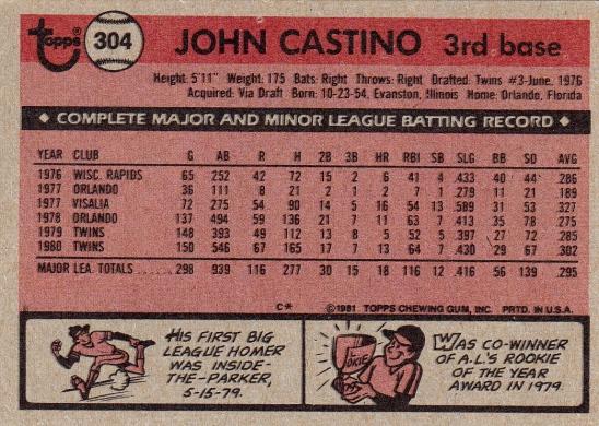 Twins 1981 Topps John Castino B
