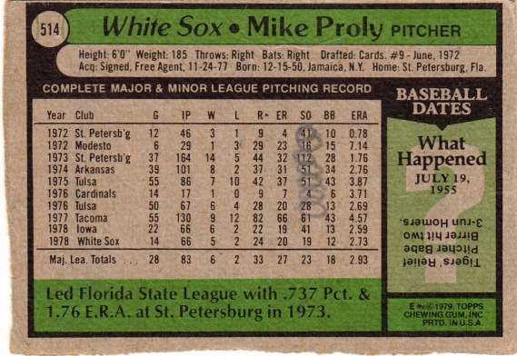 White Sox 1979 Topps Mike Proly B