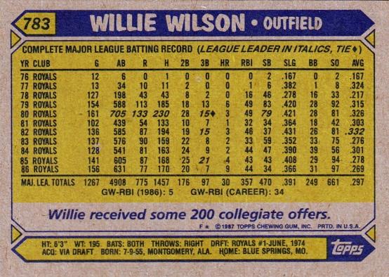 Willie Wilson Topps 1987 B