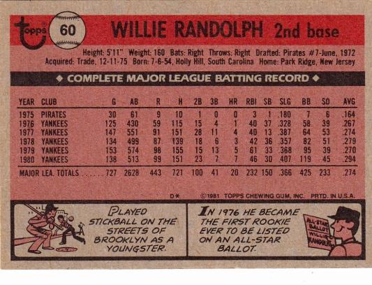 Yankees 1981 Topps Willie Randolph B