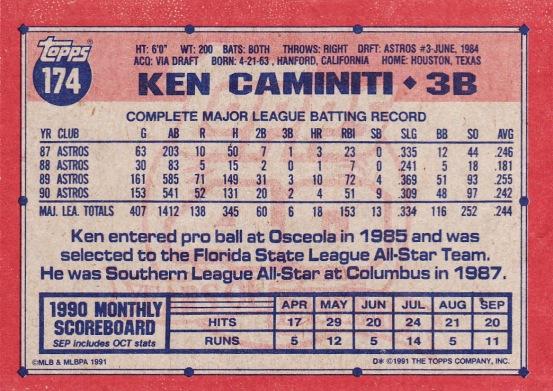 Astros 1991 Topps Ken Caminiti B