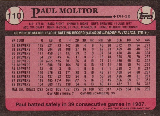 Brewers 1989 Topps Paul Molitor B