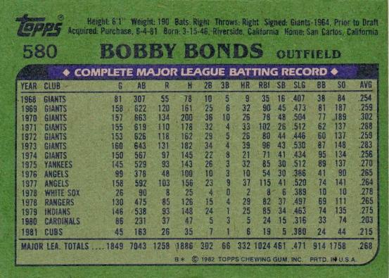 Cubs 1982 Topps Bobby Bonds B